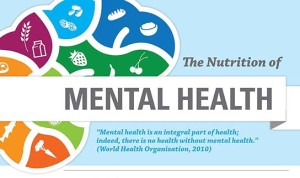 Food's effect on our mental health